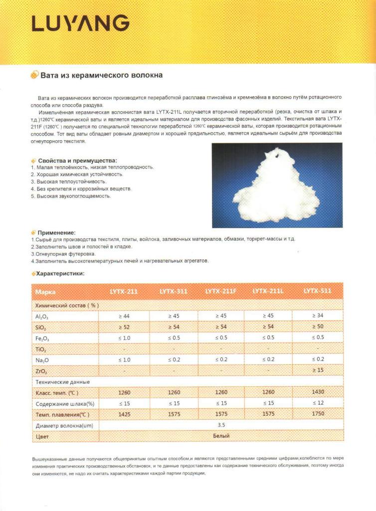 Каталог LUYANG_page15_image6